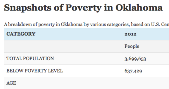 Click on image to see poverty breakdowns.