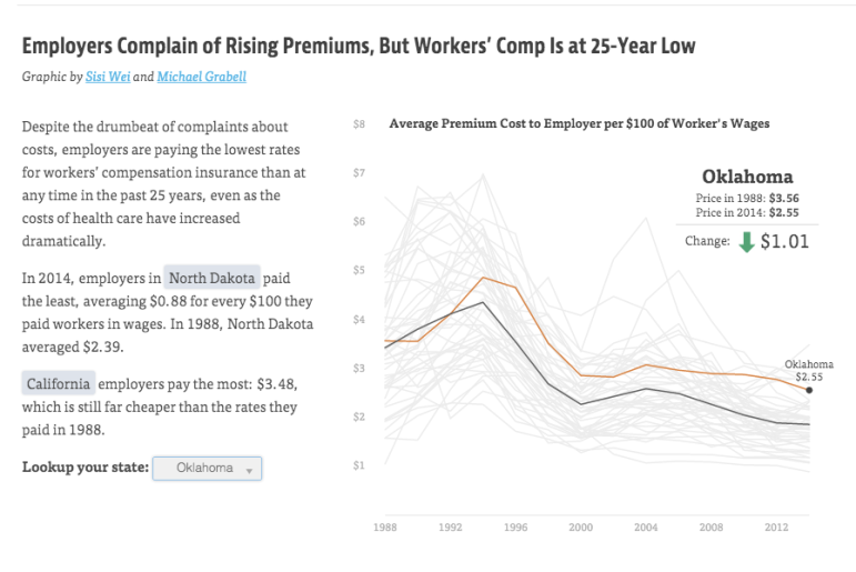 Workers Comp Chart image
